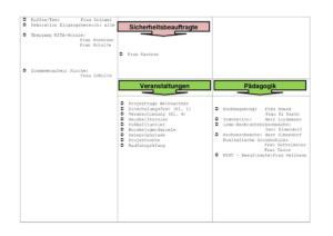 Organigramm-09.2019 page-0008